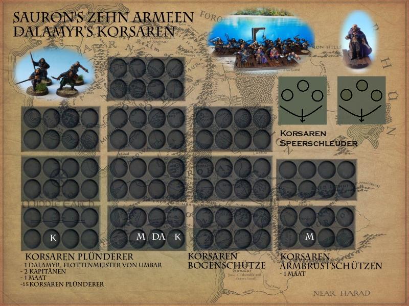 Sauron et ses 10 Armées - Update W9ob272z