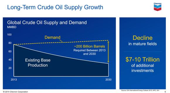 The looming world oil crisis Oil-news-supply-growth_large