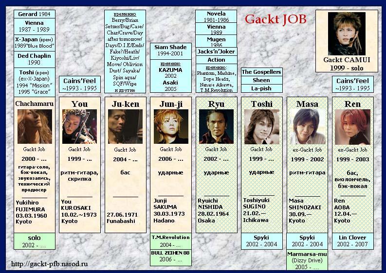 Gackt/Сamui Gackt/Камуи Гакт - Страница 3 Gacktjob_shema