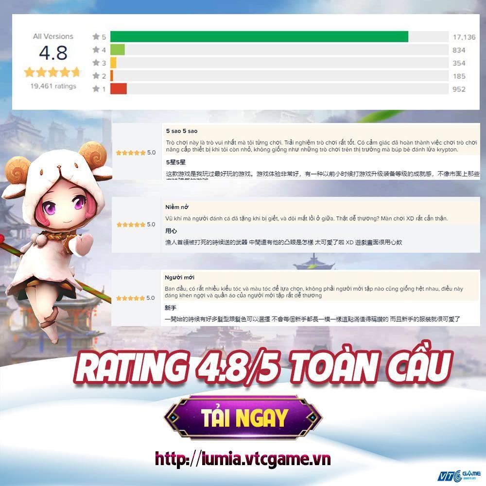 Lumia Saga game MMORPG di động thành công nhất ở Hàn Quốc Game4v-lumia-saga2