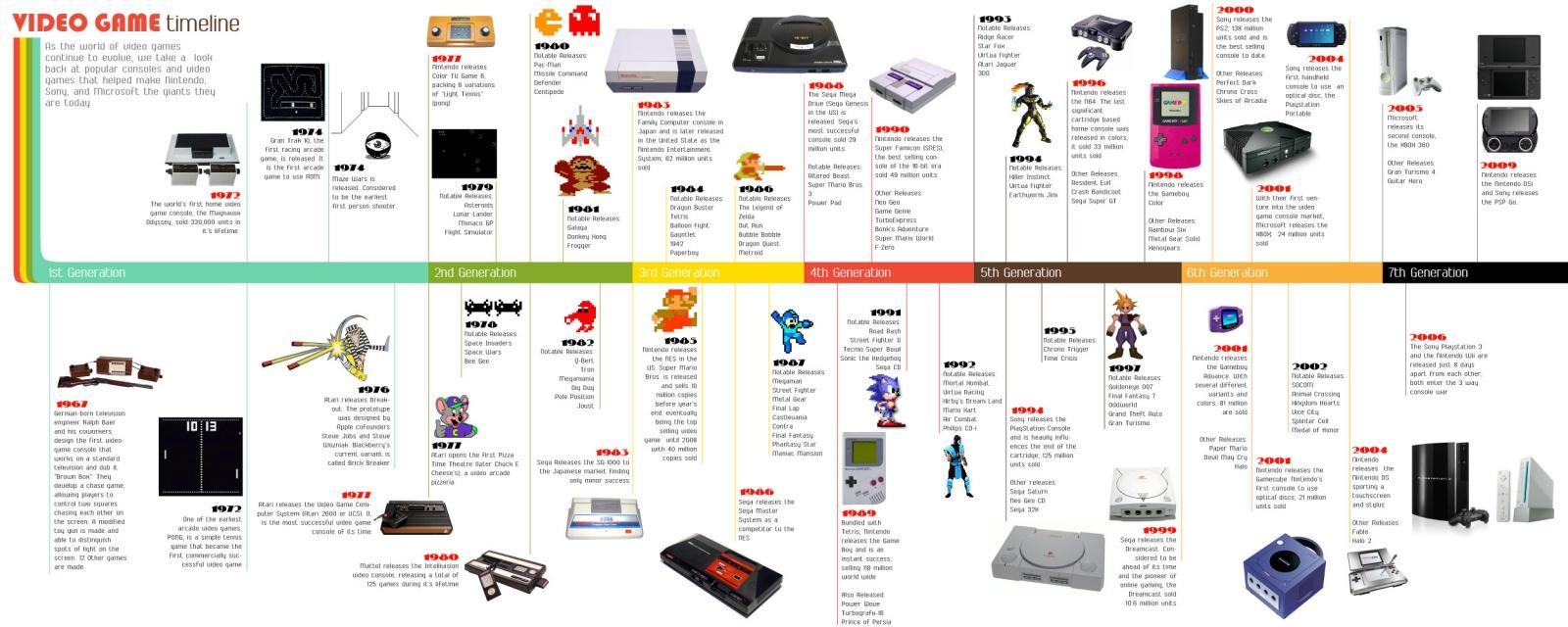 [SONDAGE] Quels jeux et consoles collectionnez vous? Gallery_4_8_189958