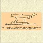 Плуг, землеобработное орудие EncyclopediyaRU-46_927-2
