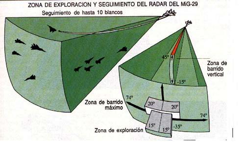 FULCRUM MIG-29 FAP: CAZADOR - Página 18 Mig29_1