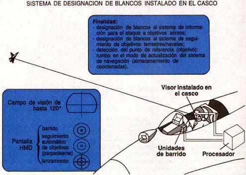 FULCRUM MIG-29 FAP: CAZADOR - Página 18 Mig29_2