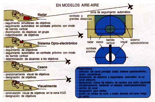 FULCRUM MIG-29 FAP: CAZADOR - Página 18 Mig29_3