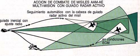 FULCRUM MIG-29 FAP: CAZADOR - Página 18 Mig29_8