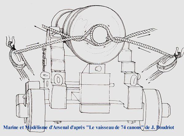 ROYAL LOUIS 1759 Mamoli - 1/90 - Page 4 Garant-s