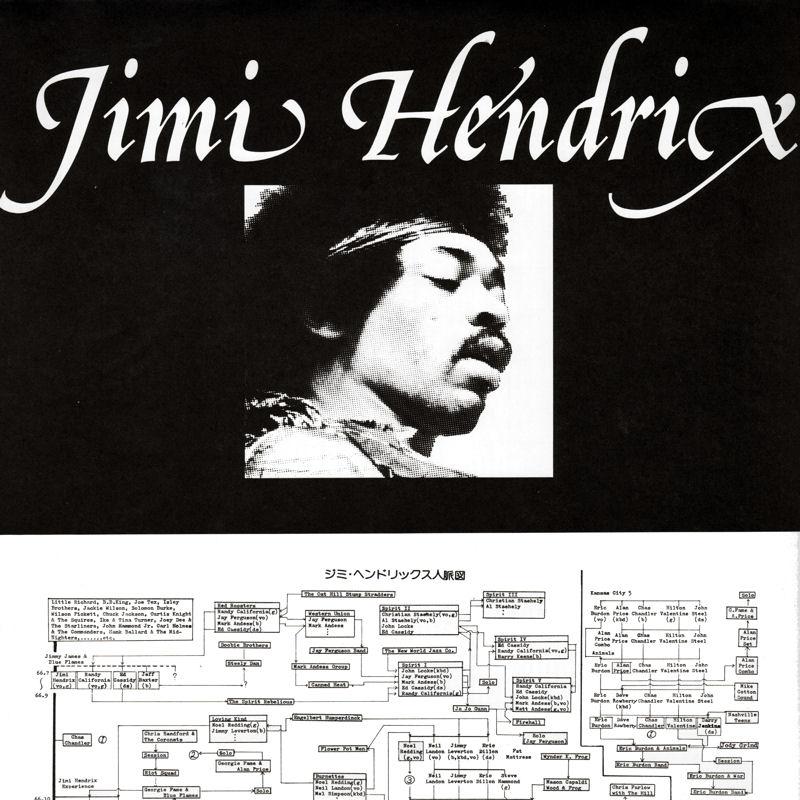 Discographie : Rééditions & Compilations - Page 11 PolydorMPZ8111-2-ElectricLadylandOrganigramme1_zps302bc6f1