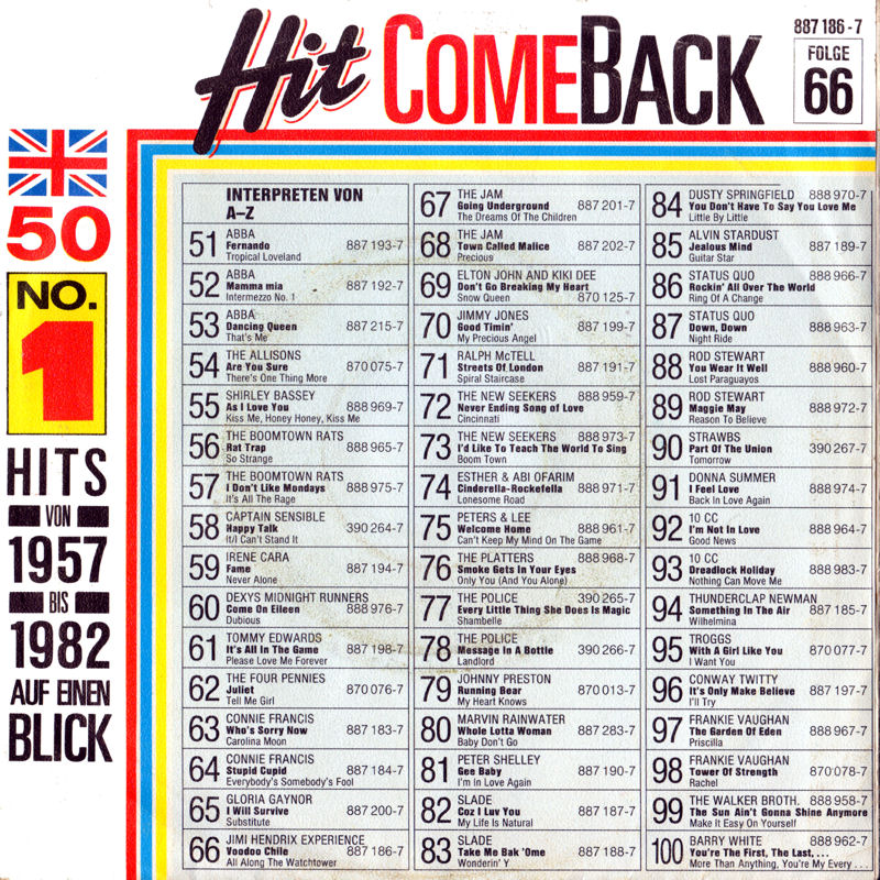 Discographie : 45 Tours : SP,  EP,  Maxi 45 tours - Page 10 1987%20Polydor%20887186-7VoodooChile-AllAlongTheWatchtower1987Back