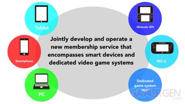 [Nintendo] Nintendo Switch et Switch Lite Nintendo-nx_09026C015C00798918