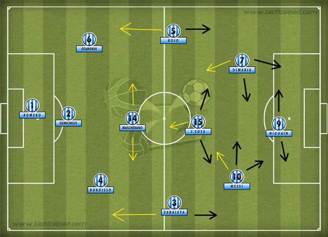 Groupe F (Argentine, Bosnie-Herzegovine, Iran, Nigéria) Diagrama-POST-do-AFAJOTA-01-edit