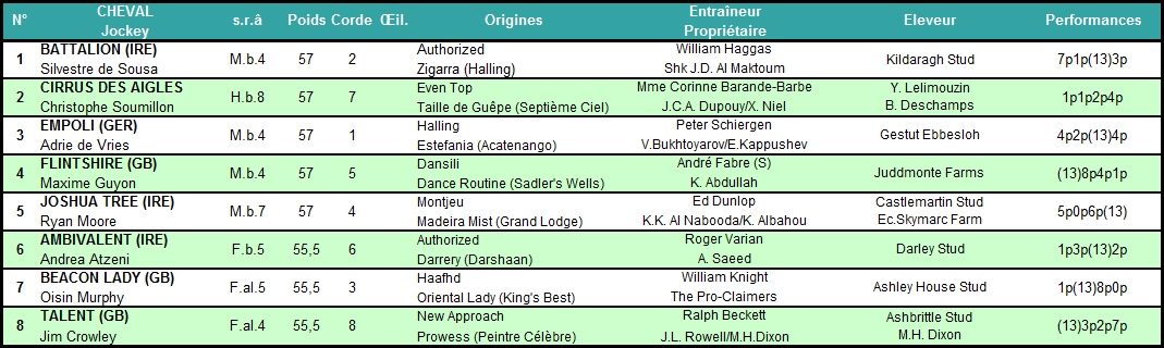 Coronation Cup 2014 (Gr. I, Epsom) 07-06 : Cirrus des Aigles Coronation2014