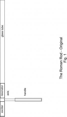 instrucciones para hacer una varilla romana(en ingles) Fig1