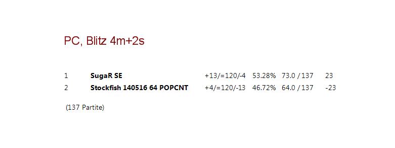 Sugar: new UCI engine based on Stockfish - Page 7 06511-6838ef78-a17c-425e-aa99-7d9104622b3b
