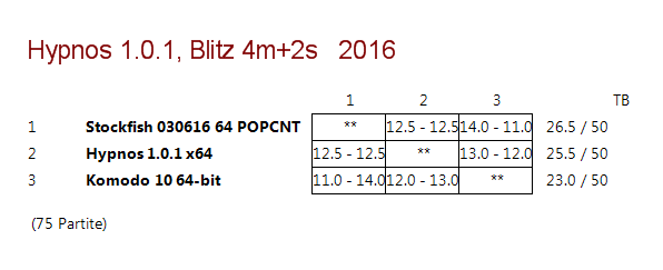 Hypnos test 4m+2s 06607-6f3b353d-405a-4f31-8047-fb65ed7988fa