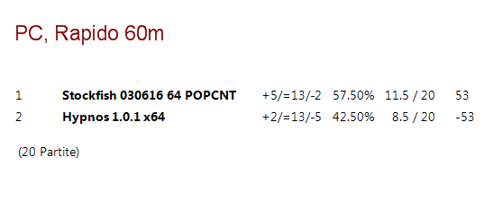 Hypnos vs SF 60m\20 Rounds 06609-025a8130-dc55-4e3f-add7-d2559280d424