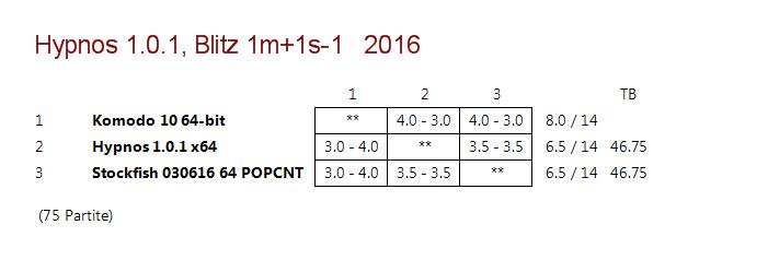 Hypnos vs SF 60m\20 Rounds 06609-ad71ee22-d15a-4831-bac3-1da09ac3a20b