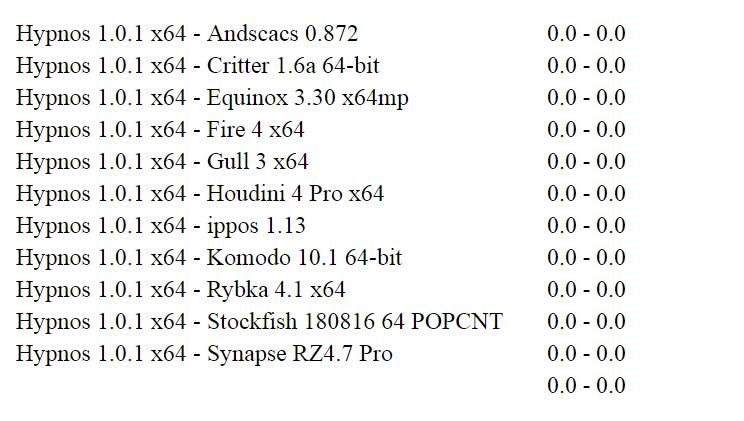 Hypnos Test 5m without book 06812-85ea818a-adb0-434d-8a8b-793cf0b0e929