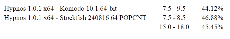 Hypnos Test 5m without book 06819-e5b6b811-0c56-493b-9f5a-a640de2e4003