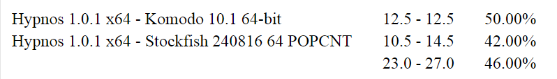 Hypnos Test 5m without book 0681a-4ab343ba-e54e-4406-82ba-fcf561c2fa33