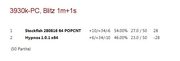 Hypnos Test 5m without book 0681d-a323a193-bf1f-489c-b797-ca1f7afed9cf