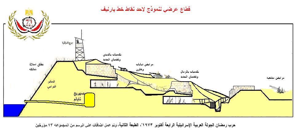 العرب واسرائيل Untitled4