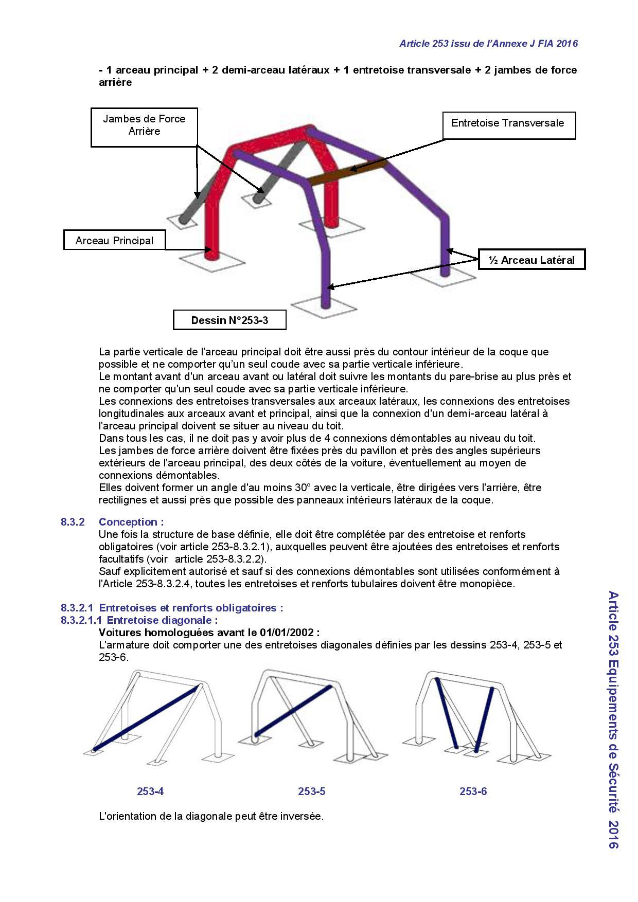 La Twingo 1 Rallye f2011 57206e9245939