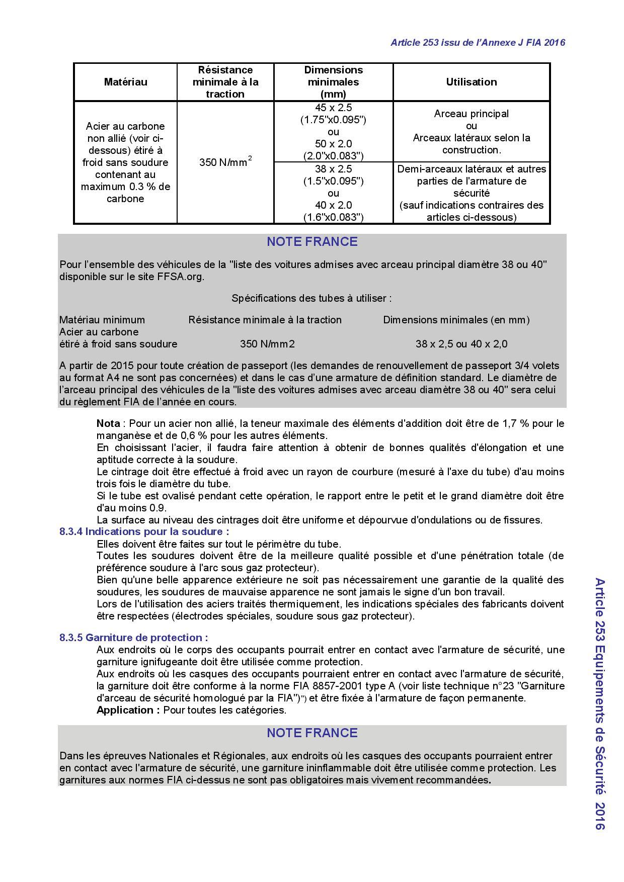 La Twingo 1 Rallye f2011 57206ea13d633