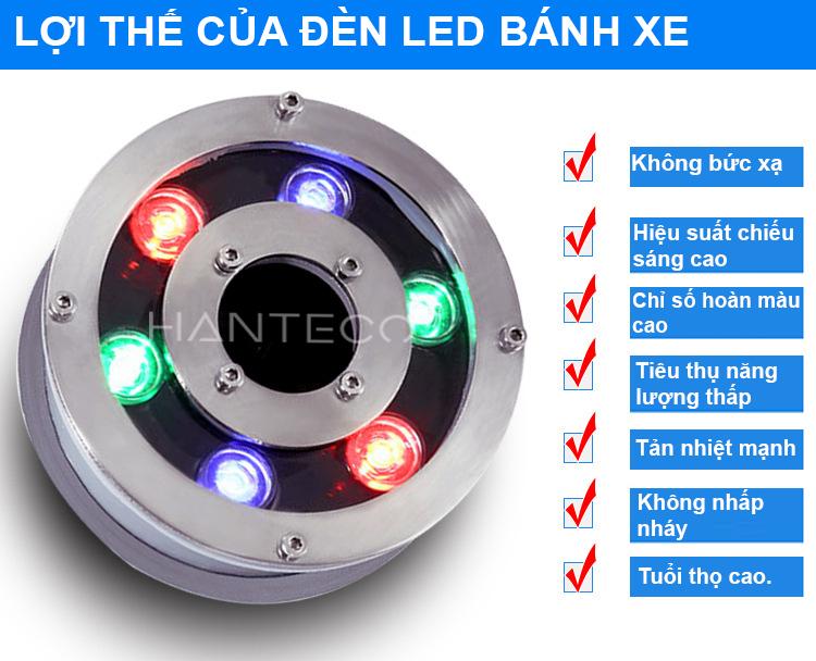 Tìm hiểu những ưu điểm của đèn LED bể bơi hiện nay Denledbanhxebeboi1