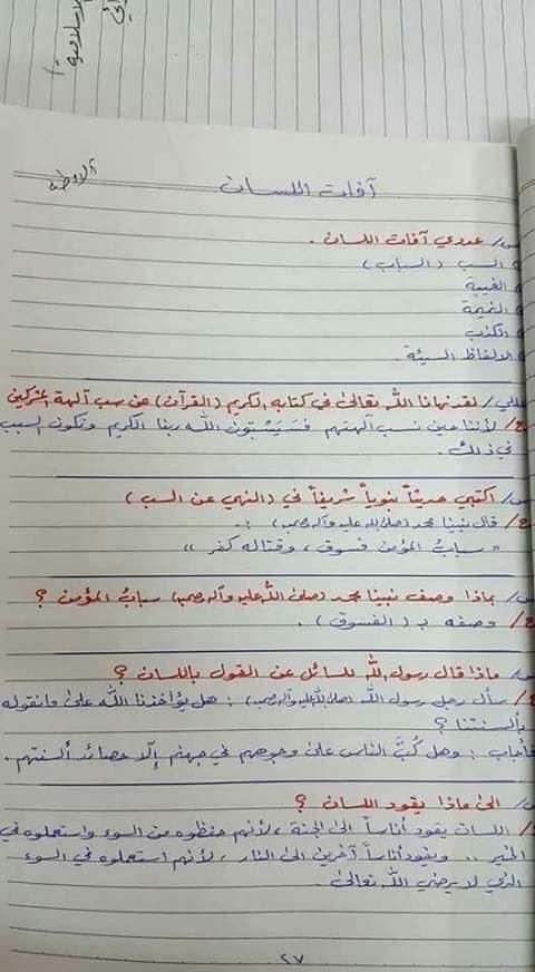 ملخص الاسلامية كامل للصف السادس الابتدائي 2019 18