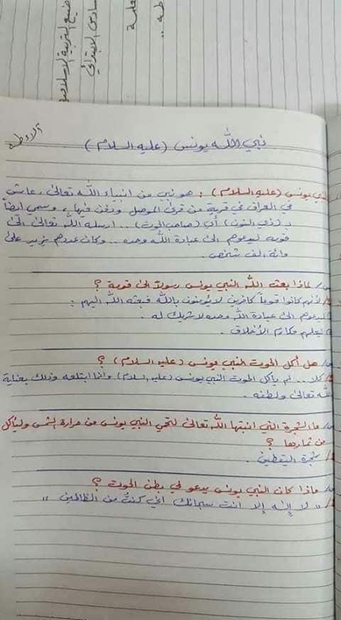 ملخص الاسلامية كامل للصف السادس الابتدائي 2019 24