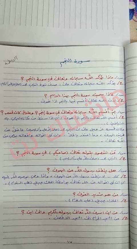 ملخص الاسلامية كامل للصف السادس الابتدائي 2019 8-3