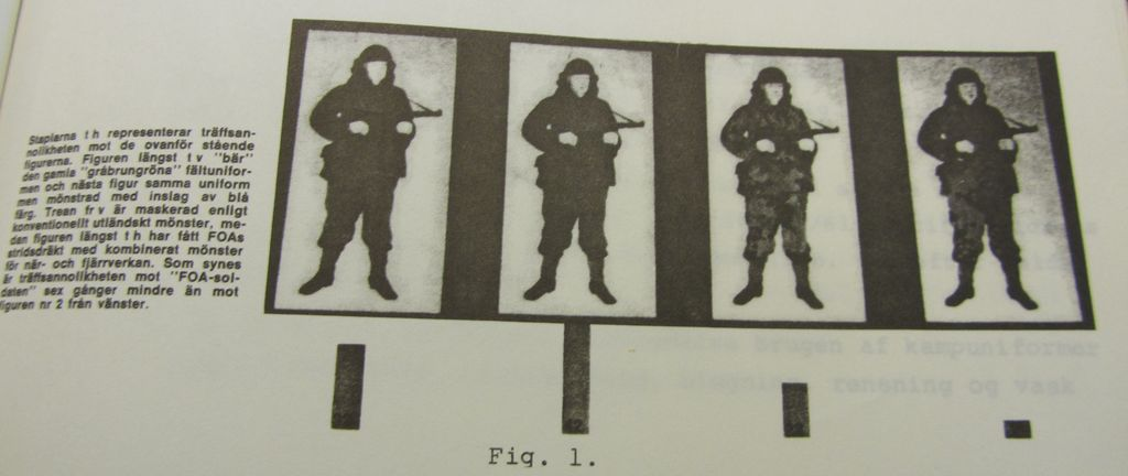 Swedish 1967 camouflage test Foa_camouflage_test