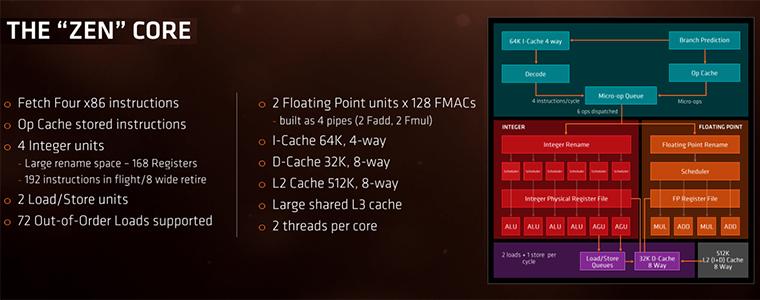 Procesador E5 de Intel trerriblemente lento dividiendo en coma flotante 82d4af40-691a-4b64-9168-a0ce10b7fc81