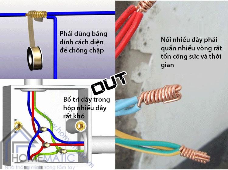 Diễn đàn rao vặt: Cút nối dây điện tiện lợi một đầu ra nhiều đầu Homematic_cut-noi-day-dien-khong-can-noi-day-khong-can-kim-bam-kv7742