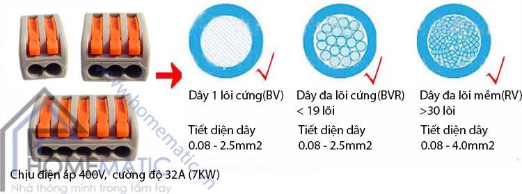 Diễn đàn rao vặt: Cút nối dây điện tiện lợi một đầu ra nhiều đầu Homematic_cut-noi-day-dien-khong-can-noi-day-khong-can-kim-bam-kv7747