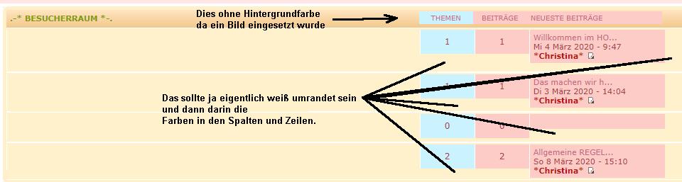 [phpBB3]Farben der Spalten ändern für Themen, Beiträge und neueste Beiträge  VrE0Zko9E3