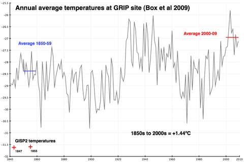 2017  WAS the hottest on record. - Page 4 GRIPtempBox480
