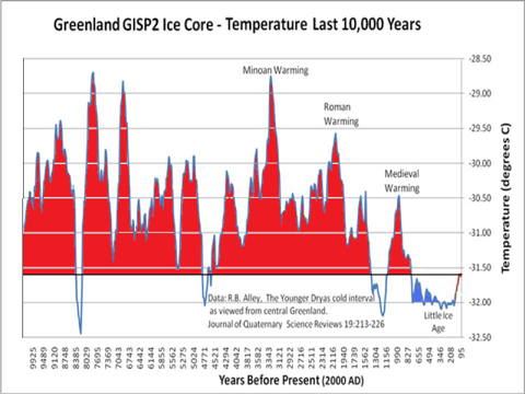 2017  WAS the hottest on record. - Page 4 Easterbrook_fig5