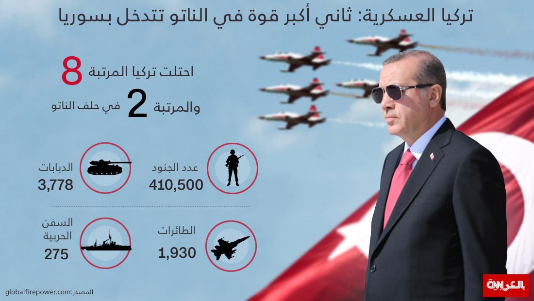 قدرات تركيا العسكرية Turkey-military-powerX1100-1