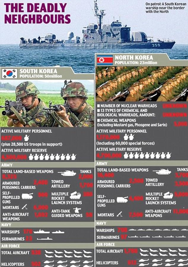 Corea del Norte - Página 2 Article-1279828-09AB6F3B000005DC-537_634x898