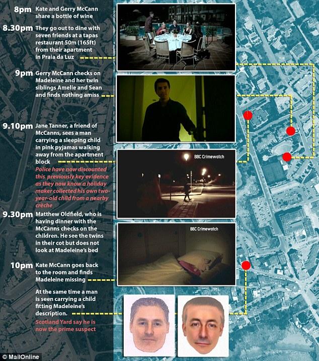 Crimewatch timeline Article-2460514-18BFAEA400000578-135_634x716
