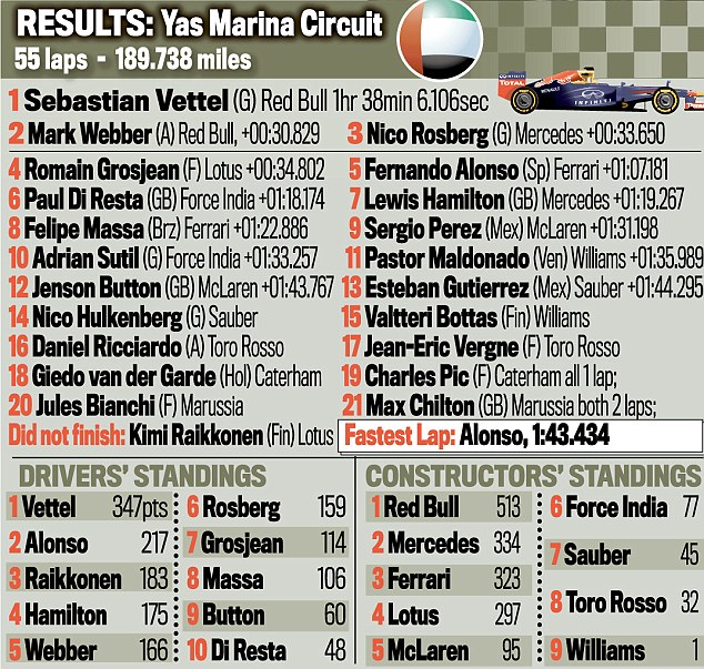 Formula 1 - Pagina 6 Article-2486759-192CC00700000578-301_634x603