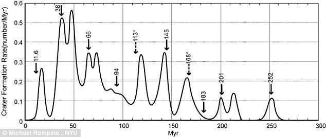 Misión Multiescala Magnetosférica (MMS) 2DB6769500000578-0-image-a-67_1445643079972