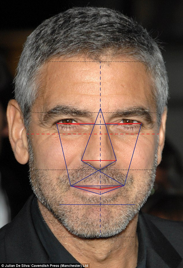 It's official! Scientific research confirms that George Clooney DOES have the world's most handsome face (and Bradley Cooper and Brad Pitt's 42BA0EC500000578-4734768-image-a-1_1501141687709