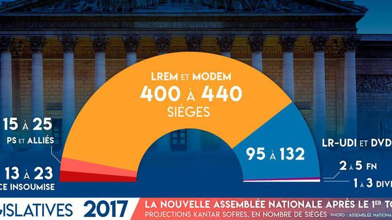 Législatives 2017 - Page 3 20170612PHOWWW00105