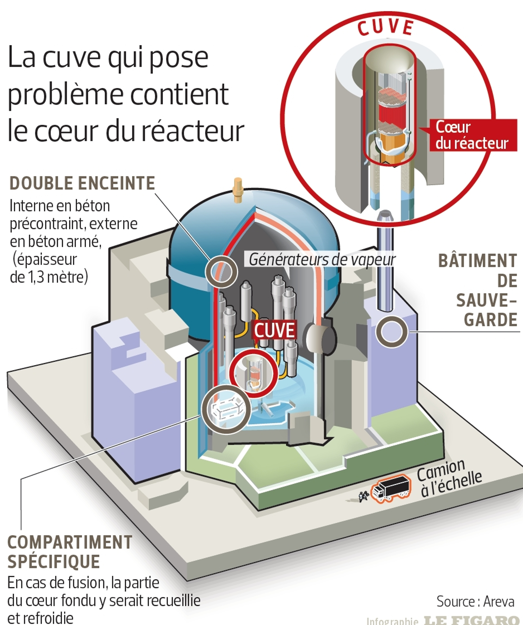 EPR, industrie nucléaire - Page 3 INFe066f1f0-018d-11e6-9232-4f8bdddbea3e-400x478