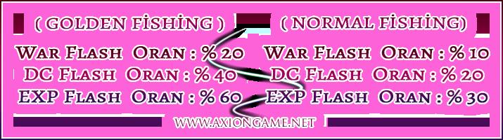 AxionGame OFFICIAL 15 Nisan 2016 Cuma 20:00 |v1980 Farm|Yeni Haritalar|Özel DB,Hediyeli Etkinlikler. 4rMnaL