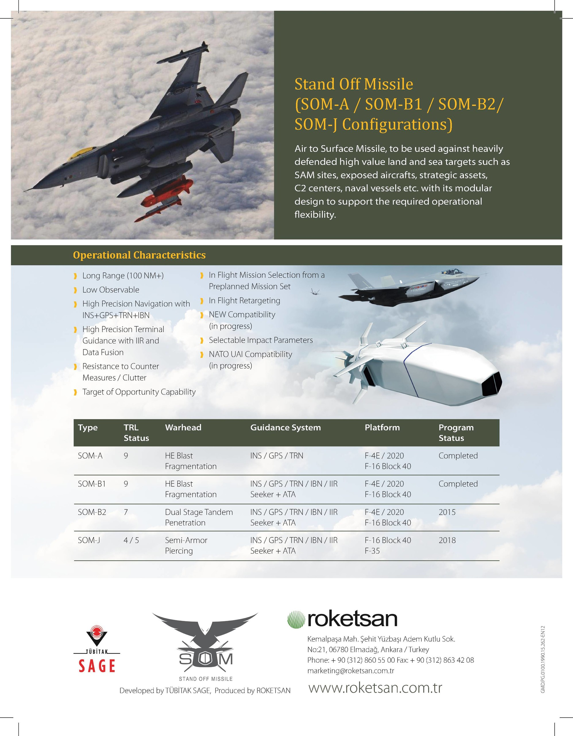 Turkey Defense Industry Projects REPqna