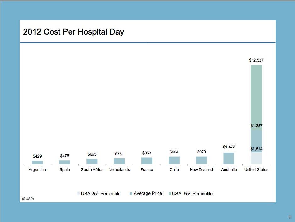 Affordable healthcare....LOL..... Original
